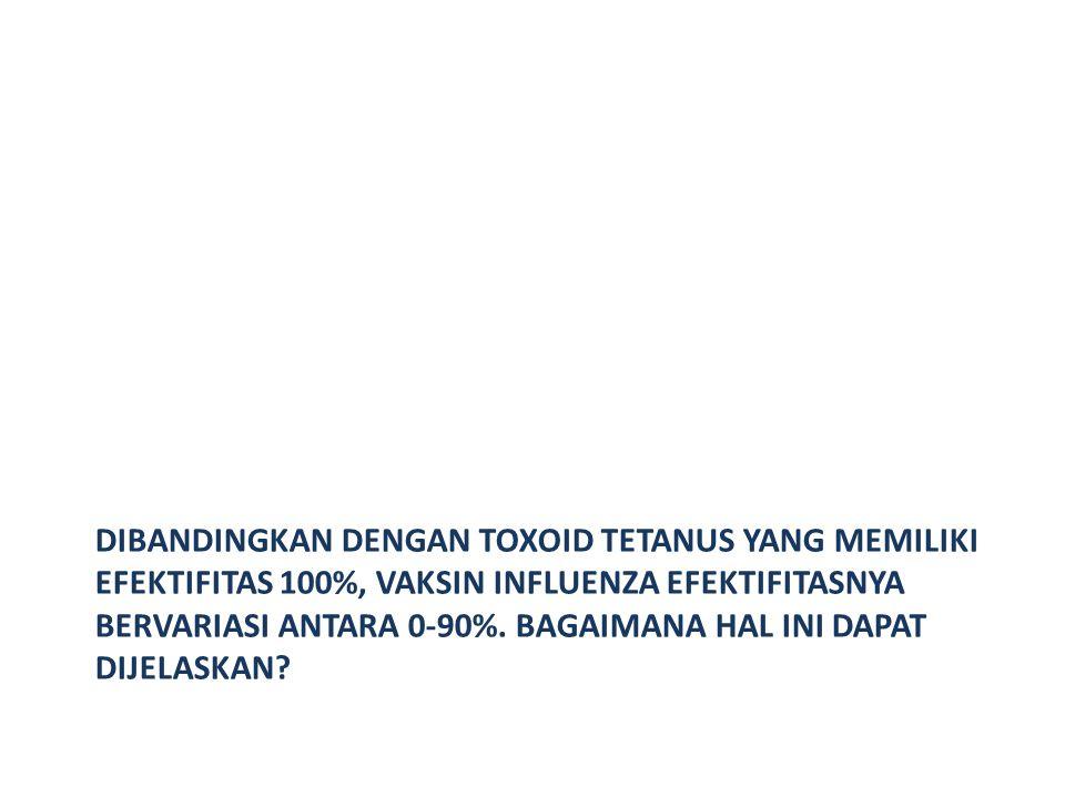 DIBANDINGKAN DENGAN TOXOID TETANUS YANG MEMILIKI EFEKTIFITAS 100%, VAKSIN INFLUENZA EFEKTIFITASNYA BERVARIASI ANTARA 0-90%.