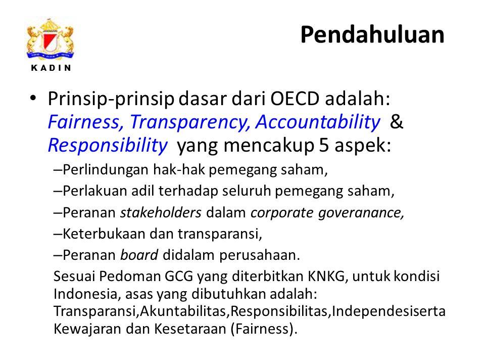 K A D I N Prinsip-prinsip dasar dari OECD adalah: Fairness, Transparency, Accountability & Responsibility yang mencakup 5 aspek: – Perlindungan hak-hak pemegang saham, – Perlakuan adil terhadap seluruh pemegang saham, – Peranan stakeholders dalam corporate goveranance, – Keterbukaan dan transparansi, – Peranan board didalam perusahaan.