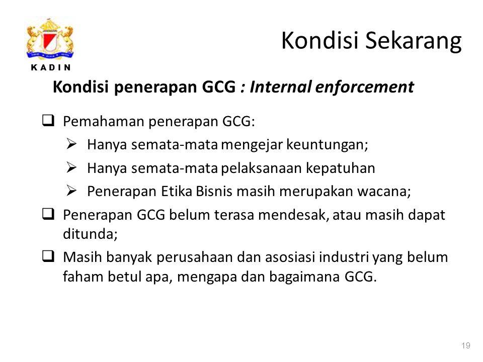 K A D I N Kondisi Sekarang Kondisi penerapan GCG : Internal enforcement 19  Pemahaman penerapan GCG:  Hanya semata-mata mengejar keuntungan;  Hanya semata-mata pelaksanaan kepatuhan  Penerapan Etika Bisnis masih merupakan wacana;  Penerapan GCG belum terasa mendesak, atau masih dapat ditunda;  Masih banyak perusahaan dan asosiasi industri yang belum faham betul apa, mengapa dan bagaimana GCG.
