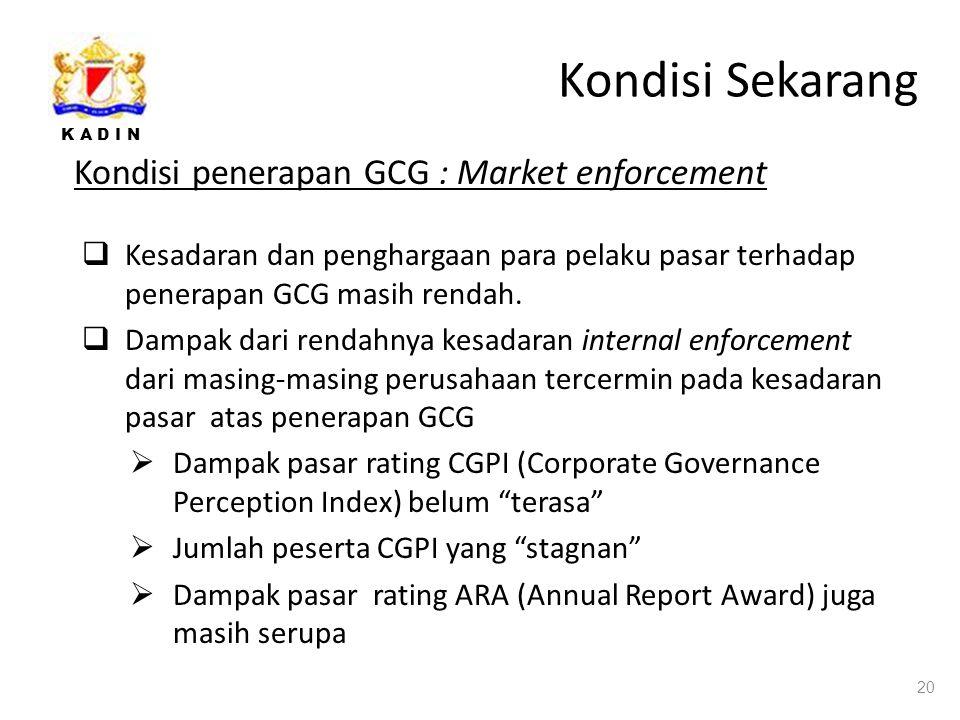 K A D I N Kondisi Sekarang 20  Kesadaran dan penghargaan para pelaku pasar terhadap penerapan GCG masih rendah.