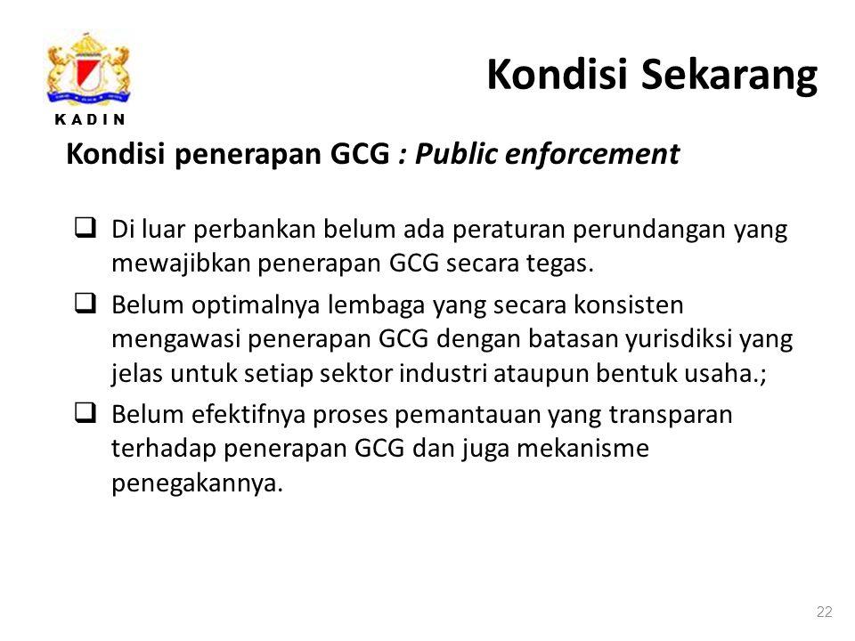 K A D I N Kondisi Sekarang Kondisi penerapan GCG : Public enforcement 22  Di luar perbankan belum ada peraturan perundangan yang mewajibkan penerapan GCG secara tegas.