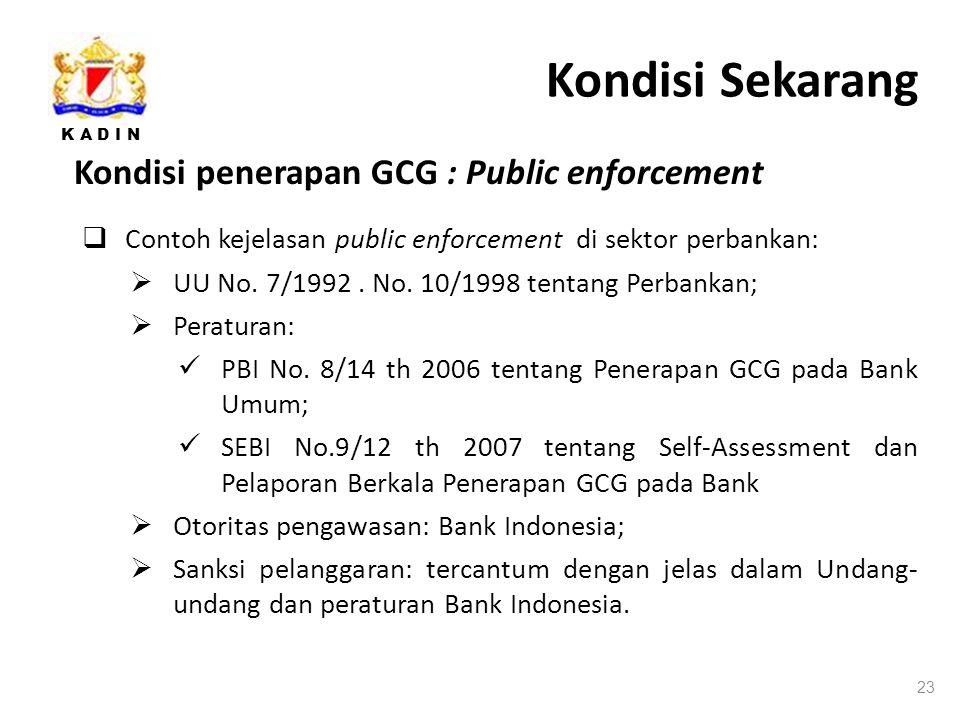 K A D I N Kondisi Sekarang Kondisi penerapan GCG : Public enforcement 23  Contoh kejelasan public enforcement di sektor perbankan:  UU No.