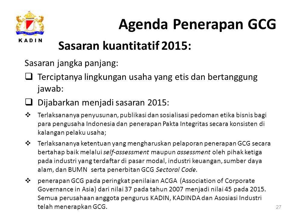 K A D I N Agenda Penerapan GCG 27 Sasaran kuantitatif 2015: Sasaran jangka panjang:  Terciptanya lingkungan usaha yang etis dan bertanggung jawab:  Dijabarkan menjadi sasaran 2015:  Terlaksananya penyusunan, publikasi dan sosialisasi pedoman etika bisnis bagi para pengusaha Indonesia dan penerapan Pakta Integritas secara konsisten di kalangan pelaku usaha;  Terlaksananya ketentuan yang mengharuskan pelaporan penerapan GCG secara bertahap baik melalui self-assessment maupun assessment oleh pihak ketiga pada industri yang terdaftar di pasar modal, industri keuangan, sumber daya alam, dan BUMN serta penerbitan GCG Sectoral Code.