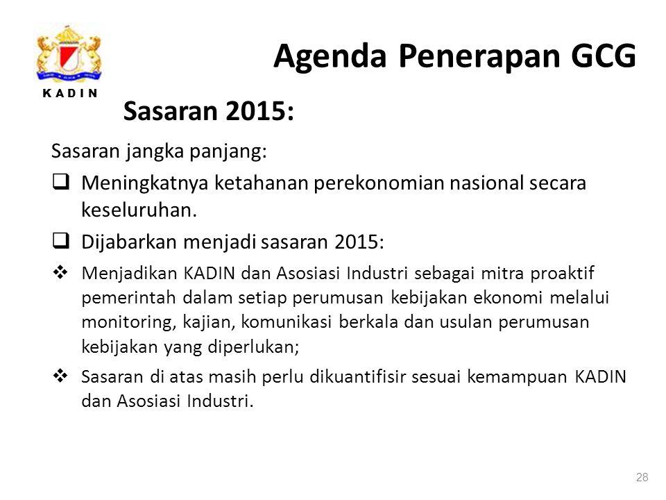 K A D I N Agenda Penerapan GCG 28 Sasaran 2015: Sasaran jangka panjang:  Meningkatnya ketahanan perekonomian nasional secara keseluruhan.