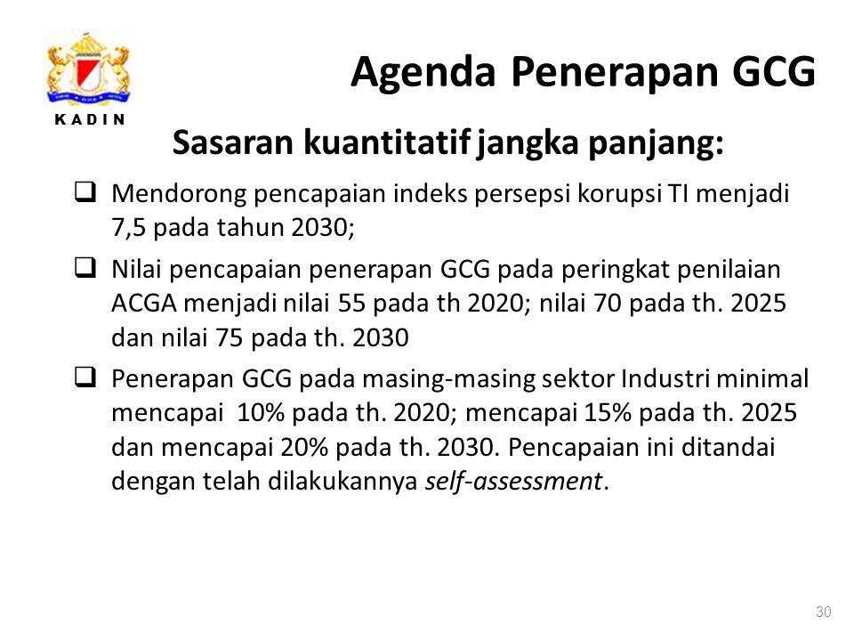 K A D I N Agenda Penerapan GCG 30 Sasaran kuantitatif jangka panjang:  Mendorong pencapaian indeks persepsi korupsi TI menjadi 7,5 pada tahun 2030;  Nilai pencapaian penerapan GCG pada peringkat penilaian ACGA menjadi nilai 55 pada th 2020; nilai 70 pada th.