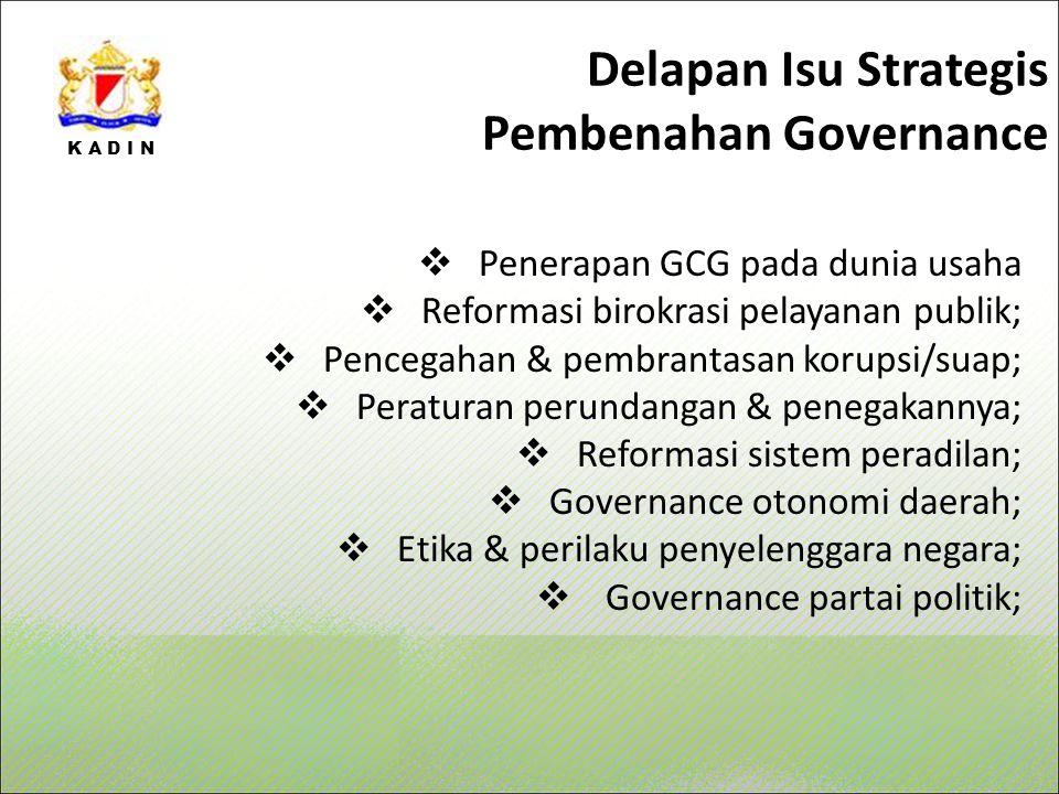 K A D I N Delapan Isu Strategis Pembenahan Governance  Penerapan GCG pada dunia usaha  Reformasi birokrasi pelayanan publik;  Pencegahan & pembrantasan korupsi/suap;  Peraturan perundangan & penegakannya;  Reformasi sistem peradilan;  Governance otonomi daerah;  Etika & perilaku penyelenggara negara;  Governance partai politik;