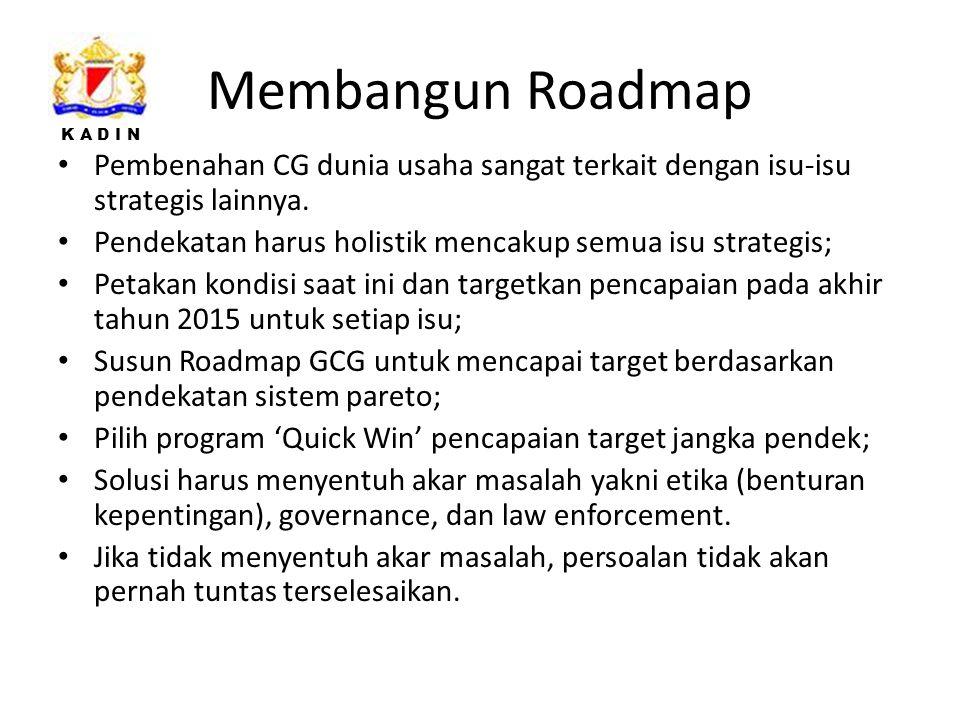 K A D I N Membangun Roadmap Pembenahan CG dunia usaha sangat terkait dengan isu-isu strategis lainnya.