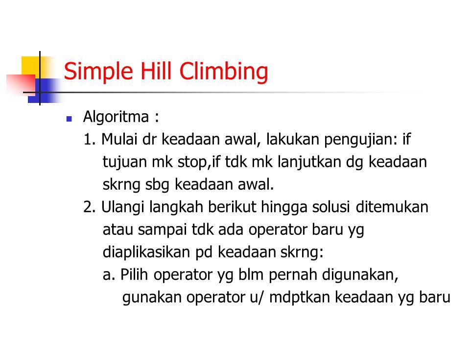 Simple Hill Climbing Algoritma : 1. Mulai dr keadaan awal, lakukan pengujian: if tujuan mk stop,if tdk mk lanjutkan dg keadaan skrng sbg keadaan awal.