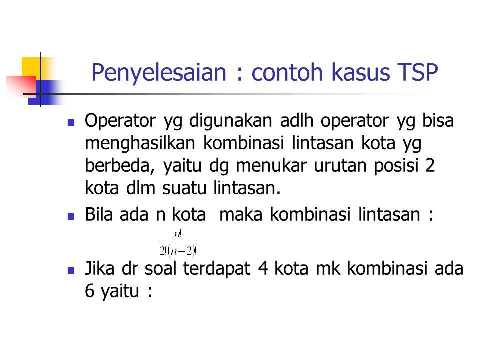 Penyelesaian : contoh kasus TSP Operator yg digunakan adlh operator yg bisa menghasilkan kombinasi lintasan kota yg berbeda, yaitu dg menukar urutan posisi 2 kota dlm suatu lintasan.