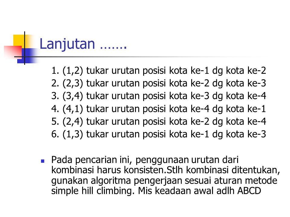 Lanjutan ……. 1. (1,2) tukar urutan posisi kota ke-1 dg kota ke-2 2. (2,3) tukar urutan posisi kota ke-2 dg kota ke-3 3. (3,4) tukar urutan posisi kota