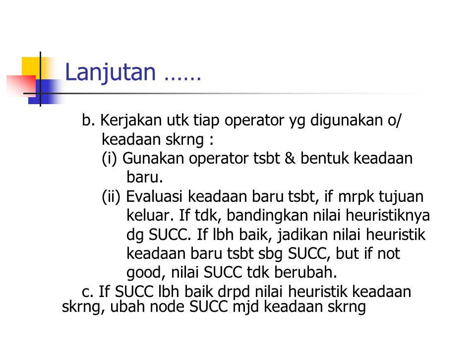 Lanjutan …… b. Kerjakan utk tiap operator yg digunakan o/ keadaan skrng : (i) Gunakan operator tsbt & bentuk keadaan baru. (ii) Evaluasi keadaan baru