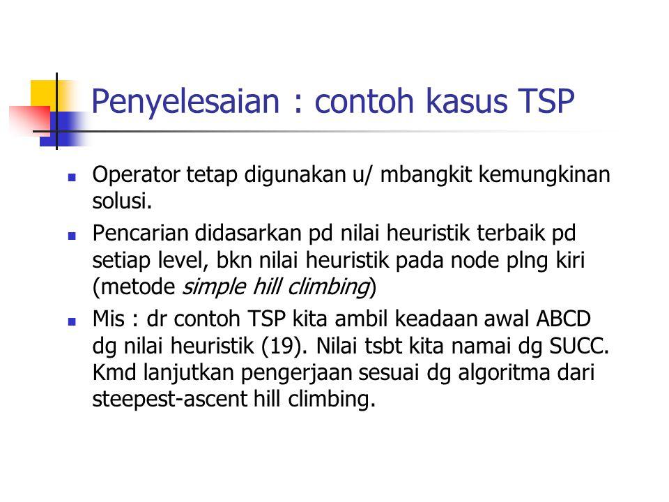 Penyelesaian : contoh kasus TSP Operator tetap digunakan u/ mbangkit kemungkinan solusi. Pencarian didasarkan pd nilai heuristik terbaik pd setiap lev