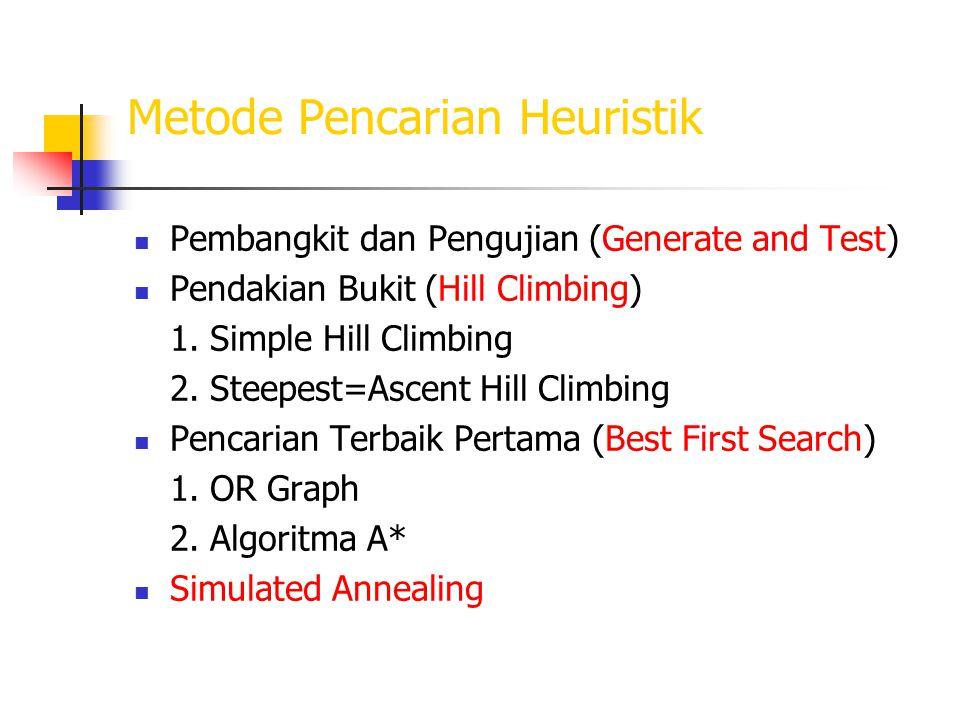Metode Pencarian Heuristik Pembangkit dan Pengujian (Generate and Test) Pendakian Bukit (Hill Climbing) 1. Simple Hill Climbing 2. Steepest=Ascent Hil