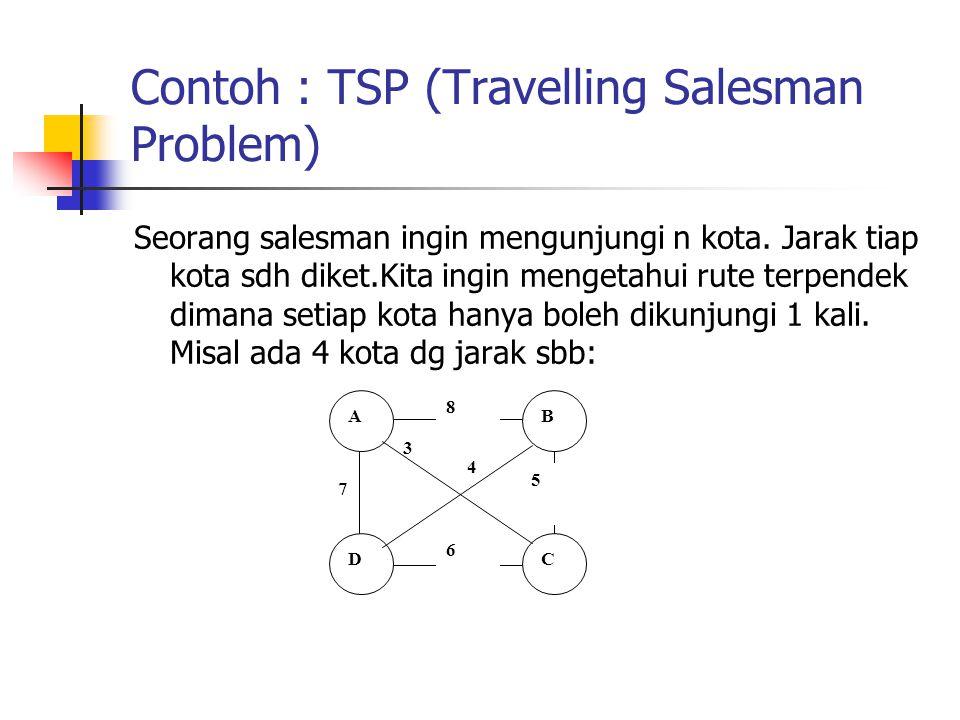 Contoh : TSP (Travelling Salesman Problem) Seorang salesman ingin mengunjungi n kota. Jarak tiap kota sdh diket.Kita ingin mengetahui rute terpendek d