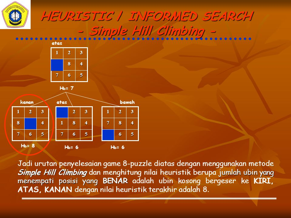 HEURISTIC / INFORMED SEARCH - Simple Hill Climbing - 567 48 321 atas H b = 7 567 48 321 567 481 32 56 487 321 kananatasbawah H b = 8 H b = 6 Simple Hi