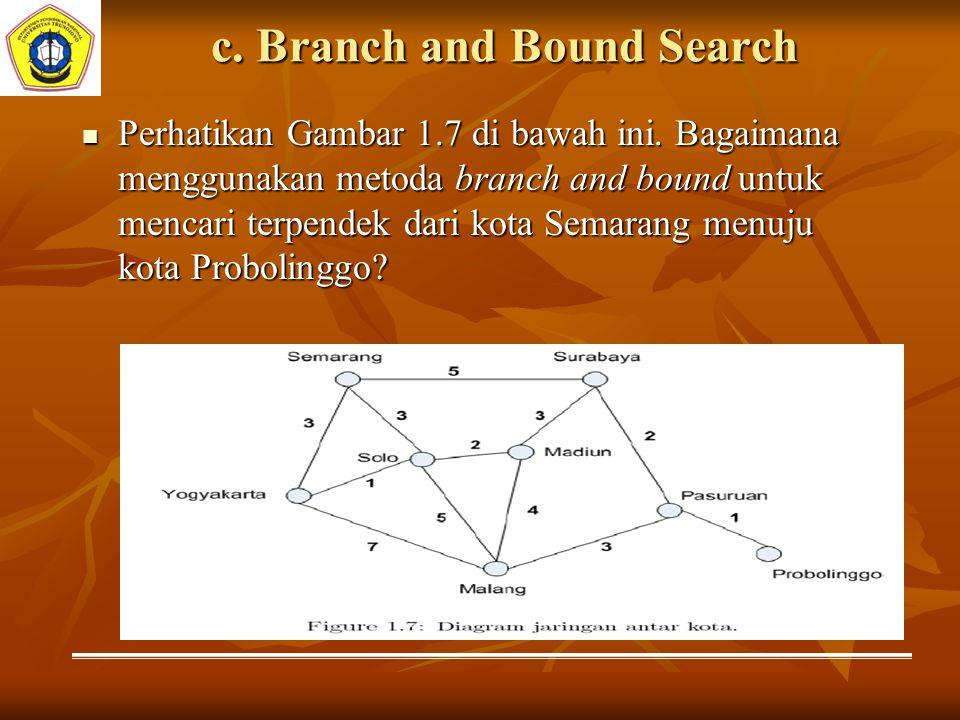 c.Branch and Bound Search Perhatikan Gambar 1.7 di bawah ini.