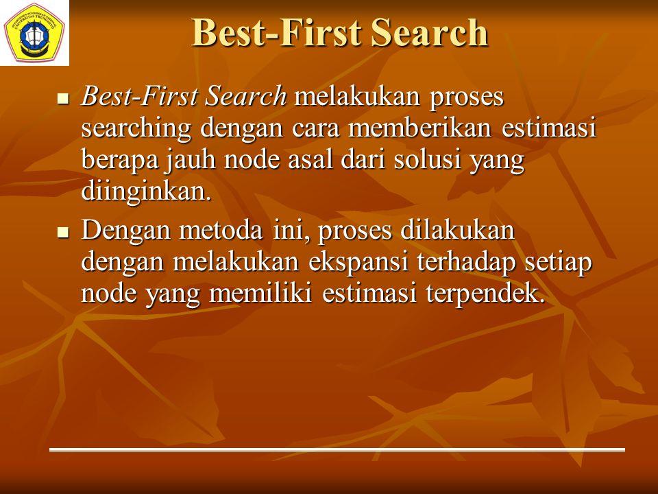 Best-First Search Best-First Search melakukan proses searching dengan cara memberikan estimasi berapa jauh node asal dari solusi yang diinginkan.