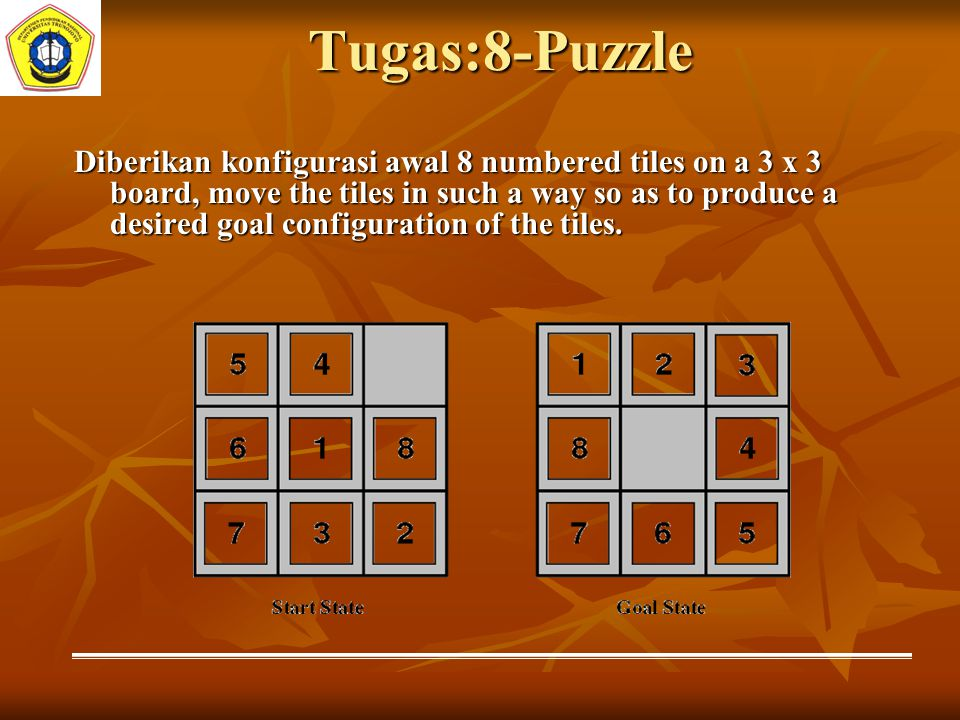 Tugas:8-Puzzle Diberikan konfigurasi awal 8 numbered tiles on a 3 x 3 board, move the tiles in such a way so as to produce a desired goal configuration of the tiles.