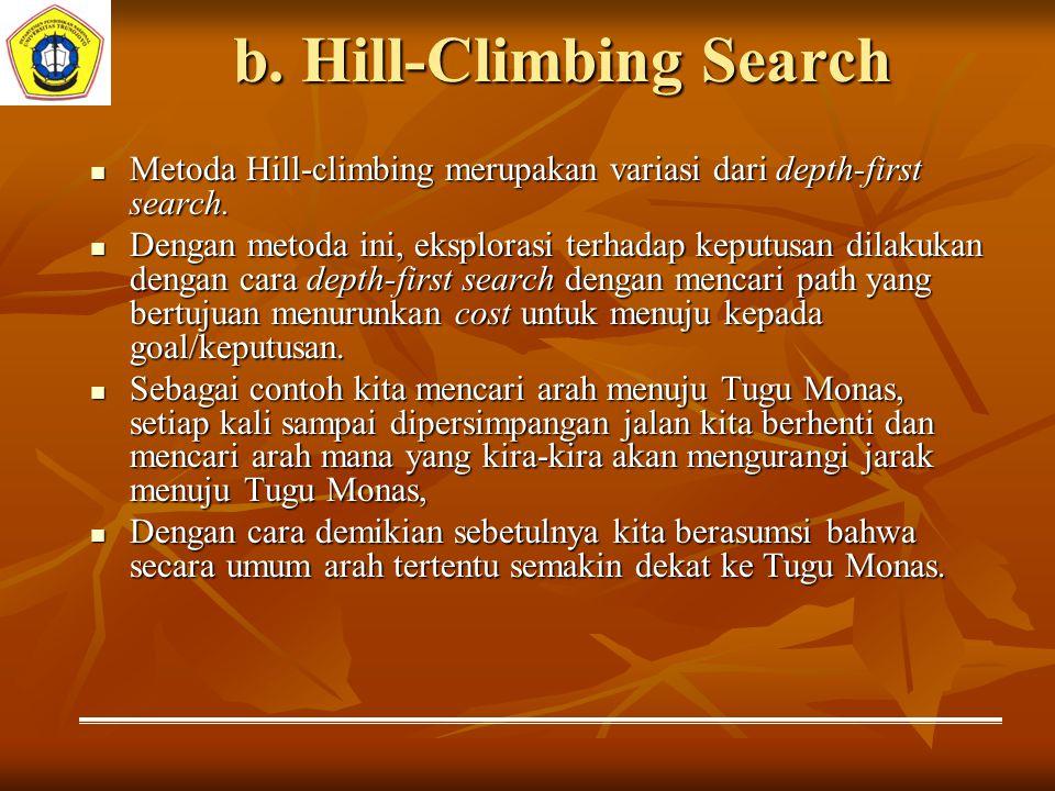 b.Hill-Climbing Search Metoda Hill-climbing merupakan variasi dari depth-first search.