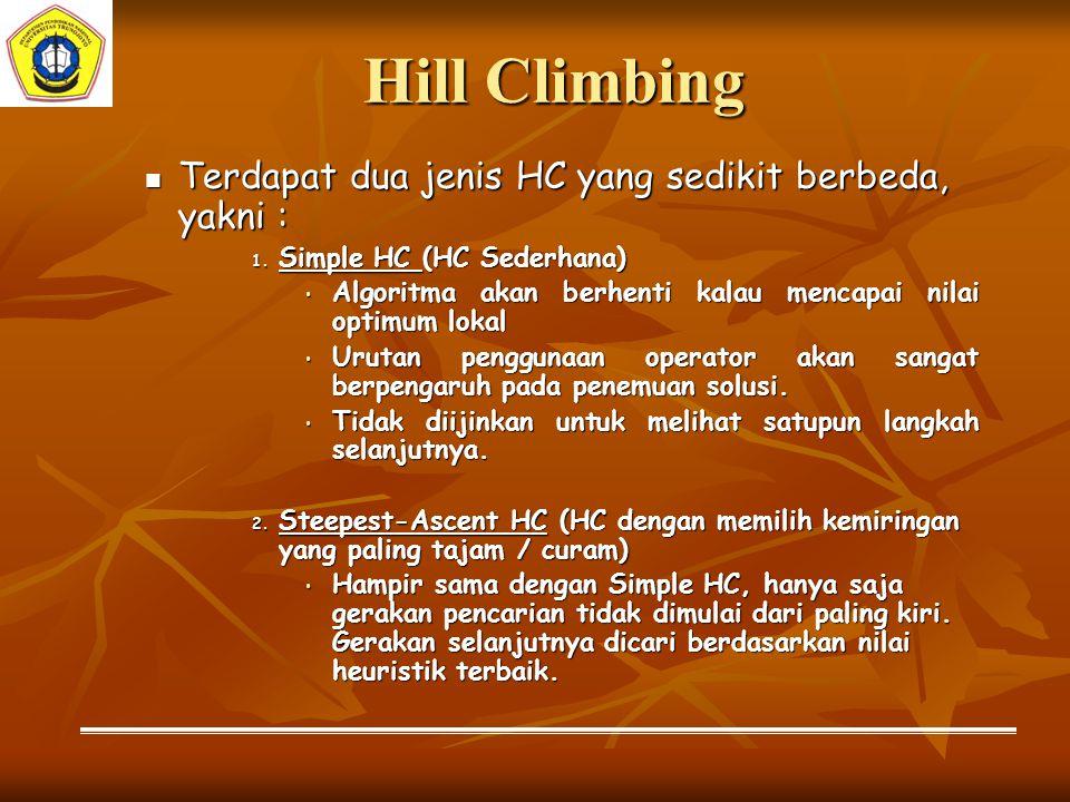 Hill Climbing Terdapat dua jenis HC yang sedikit berbeda, yakni : Terdapat dua jenis HC yang sedikit berbeda, yakni : 1.
