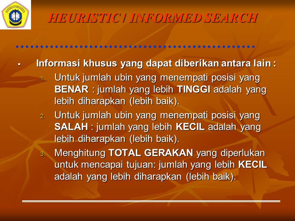 HEURISTIC / INFORMED SEARCH - Simple Hill Climbing -  Keadaan AwalTujuan 123 784 6512384 765 56 487 321 56 487 321 586 47 321 kirikananatas H b = 6 H b = 4H b = 5 56 487 321 567 48 321 kananatas H b = 5 H b = 7
