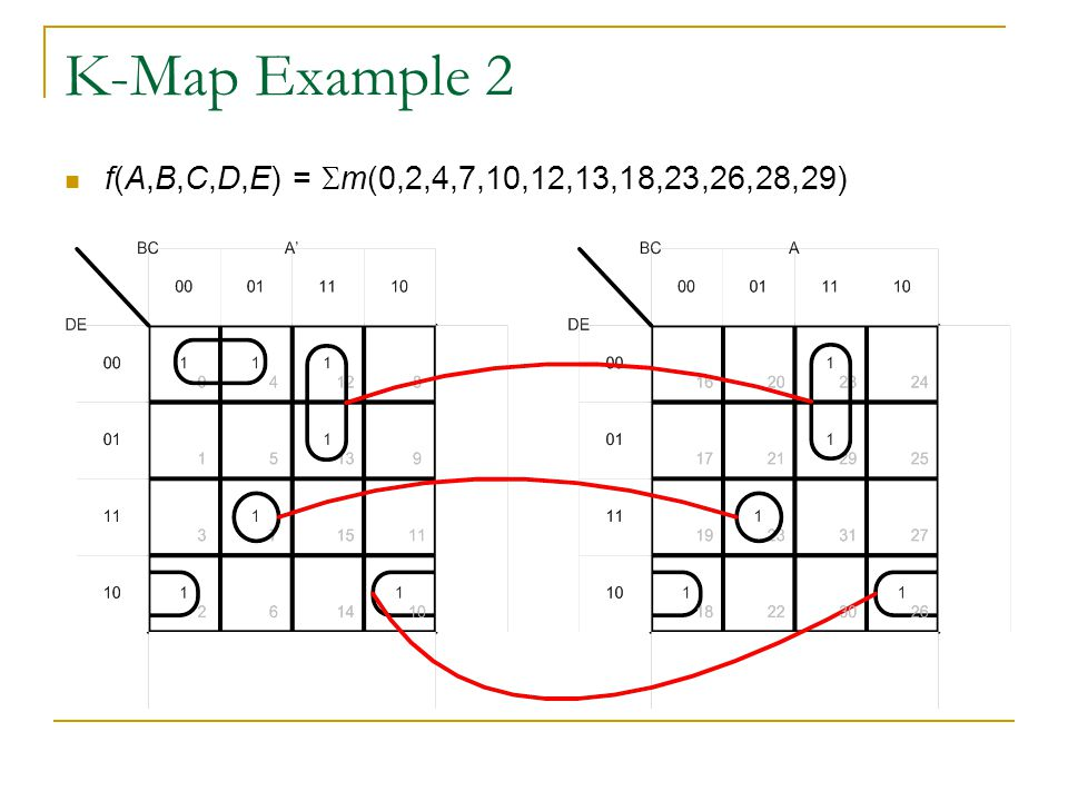K-Map Example 2 f(A,B,C,D,E) =  m(0,2,4,7,10,12,13,18,23,26,28,29)