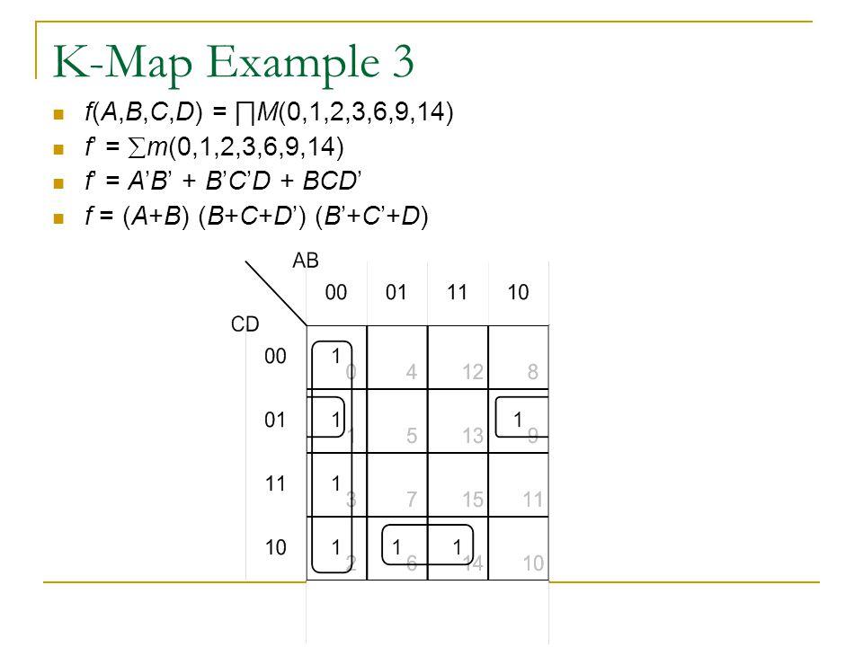 K-Map Example 3 f(A,B,C,D) = ∏M(0,1,2,3,6,9,14) f' =  m(0,1,2,3,6,9,14) f' = A'B' + B'C'D + BCD' f = (A+B) (B+C+D') (B'+C'+D)