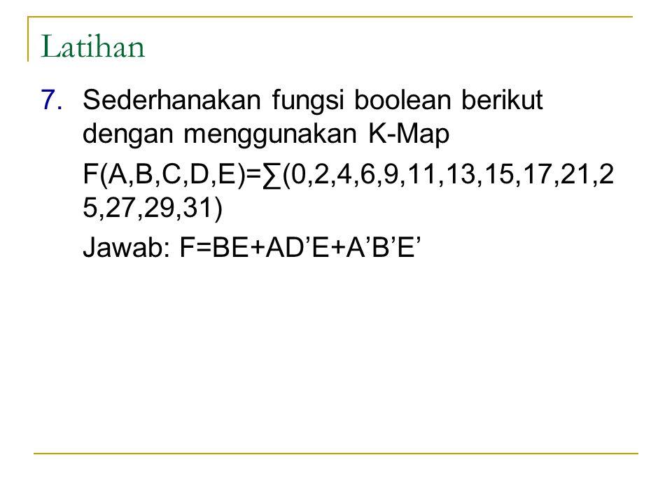 Latihan 7.Sederhanakan fungsi boolean berikut dengan menggunakan K-Map F(A,B,C,D,E)=∑(0,2,4,6,9,11,13,15,17,21,2 5,27,29,31) Jawab: F=BE+AD'E+A'B'E'
