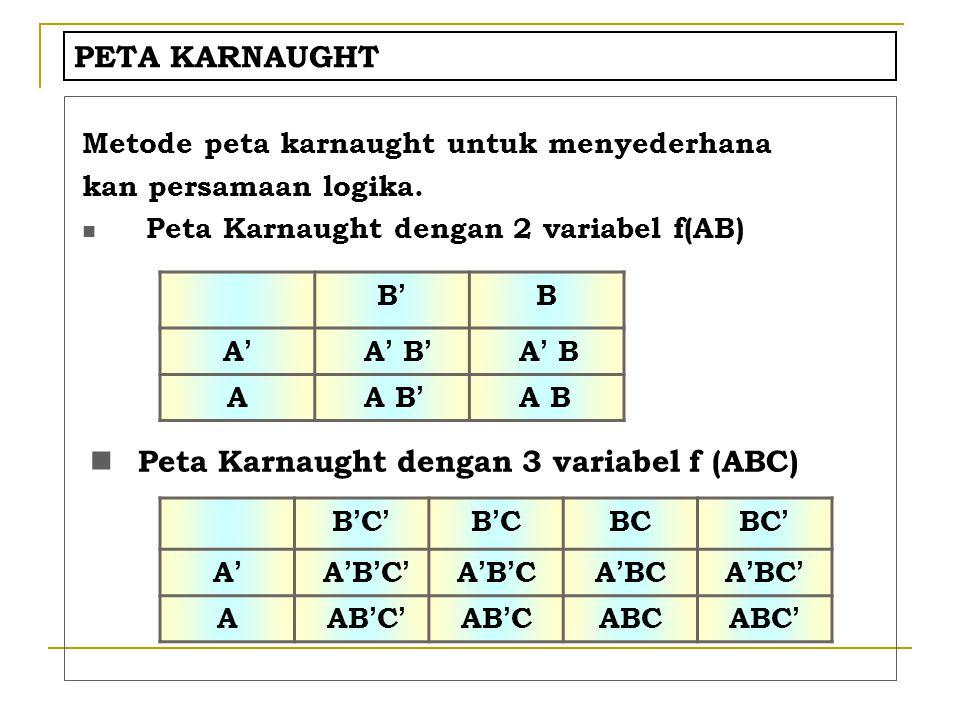 PETA KARNAUGHT Metode peta karnaught untuk menyederhana kan persamaan logika. Peta Karnaught dengan 2 variabel f(AB) B'B' B A'A' A ' B ' A ' B A A B '
