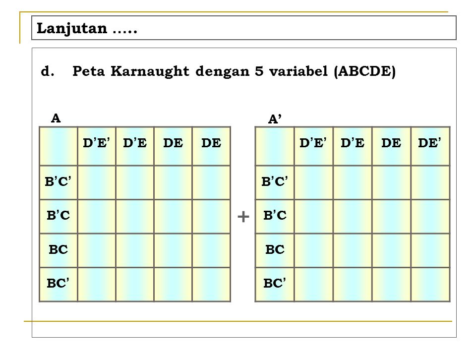 Lanjutan ….. d.Peta Karnaught dengan 5 variabel (ABCDE) D'E'D'E' D'ED'E DE B'C'B'C' B'CB'C BC BC ' D'E'D'E' D'ED'E DE DE ' B'C'B'C' B'CB'C BC BC ' A A