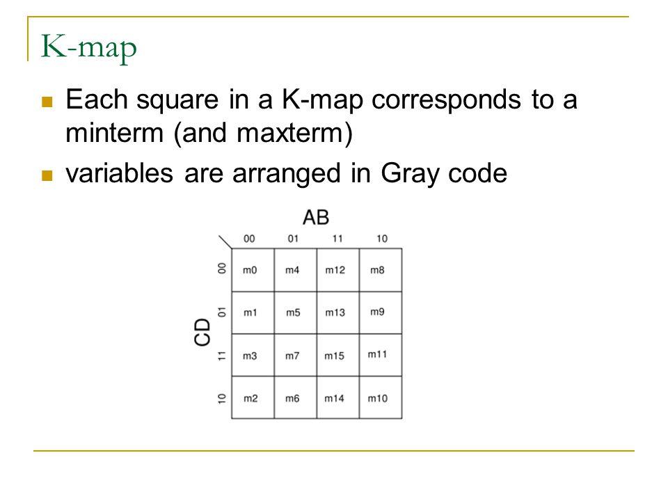 Latihan 3.Sederhanakan fungsi boolean berikut dengan menggunakan K-Map F=A'C + A'B + AB'C + BC Jawab: F = C + A'B 4.Sederhanakan fungsi boolean berikut dengan menggunakan K-Map F=∑(0,2,4,5,6) Jawab: F=z' + xy'