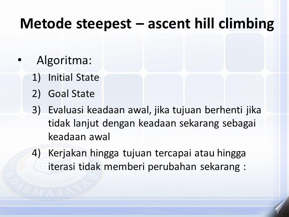 Metode steepest – ascent hill climbing Algoritma: 1)Initial State 2)Goal State 3)Evaluasi keadaan awal, jika tujuan berhenti jika tidak lanjut dengan