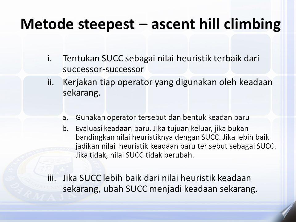 Metode steepest – ascent hill climbing i.Tentukan SUCC sebagai nilai heuristik terbaik dari successor-successor ii.Kerjakan tiap operator yang digunak