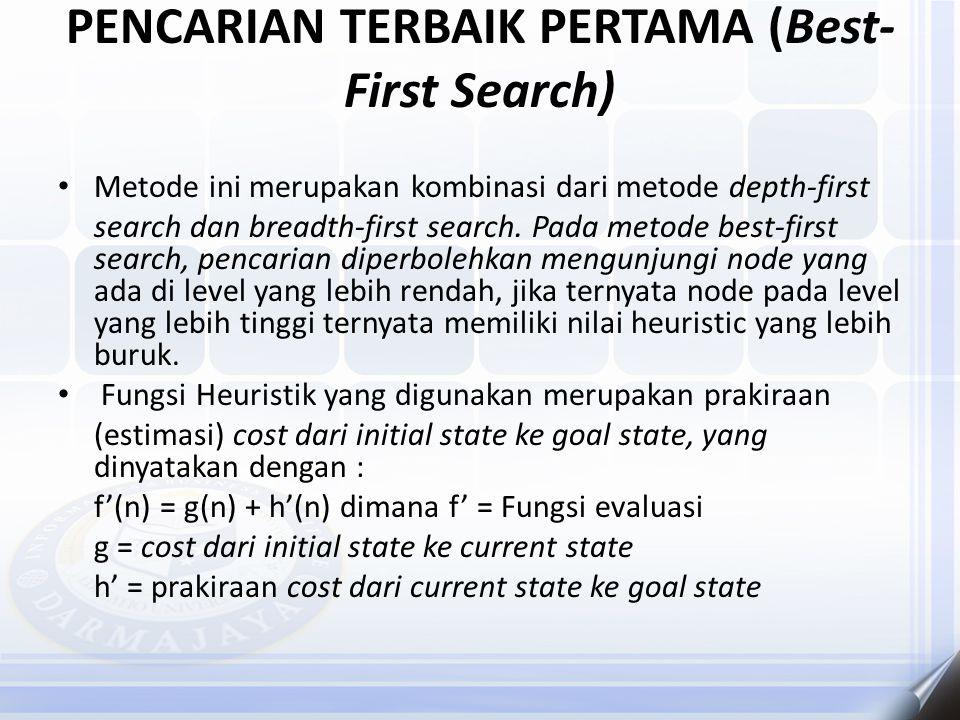 PENCARIAN TERBAIK PERTAMA (Best- First Search) Metode ini merupakan kombinasi dari metode depth-first search dan breadth-first search. Pada metode bes