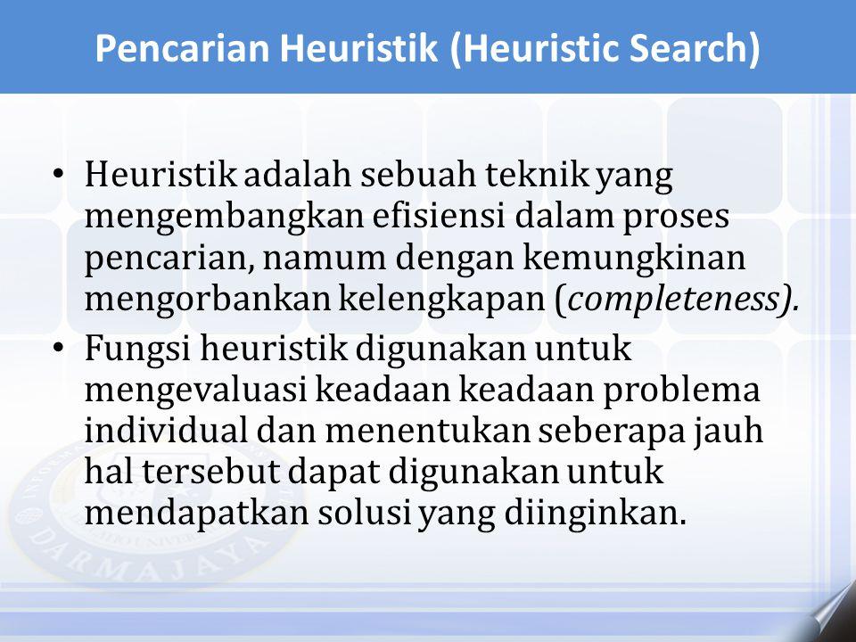 Heuristik adalah sebuah teknik yang mengembangkan efisiensi dalam proses pencarian, namum dengan kemungkinan mengorbankan kelengkapan (completeness).