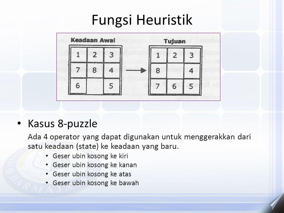 Fungsi Heuristik Kasus 8-puzzle Ada 4 operator yang dapat digunakan untuk menggerakkan dari satu keadaan (state) ke keadaan yang baru. Geser ubin koso