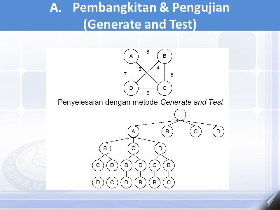 Metode ini hampir sama dengan metode pembangkitan dan pengujian, hanya saja proses pengujian dilakukan dengan menggunakan fungsi heuristic.