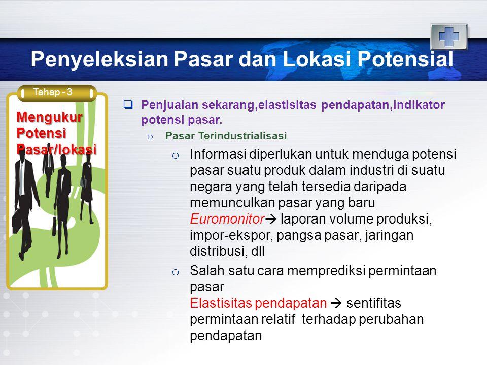 Penyeleksian Pasar dan Lokasi Potensial Tahap - 3 Mengukur Potensi Pasar/lokasi  Penjualan sekarang,elastisitas pendapatan,indikator potensi pasar. o