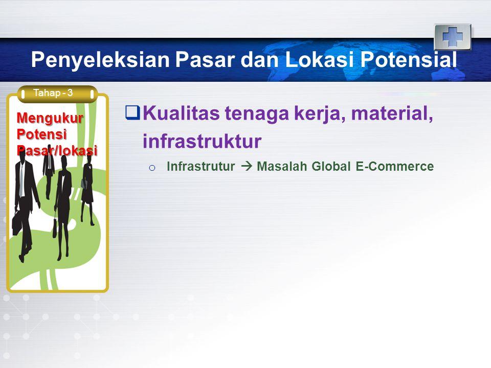 Penyeleksian Pasar dan Lokasi Potensial Tahap - 3 Mengukur Potensi Pasar/lokasi  Kualitas tenaga kerja, material, infrastruktur o Infrastrutur  Masa