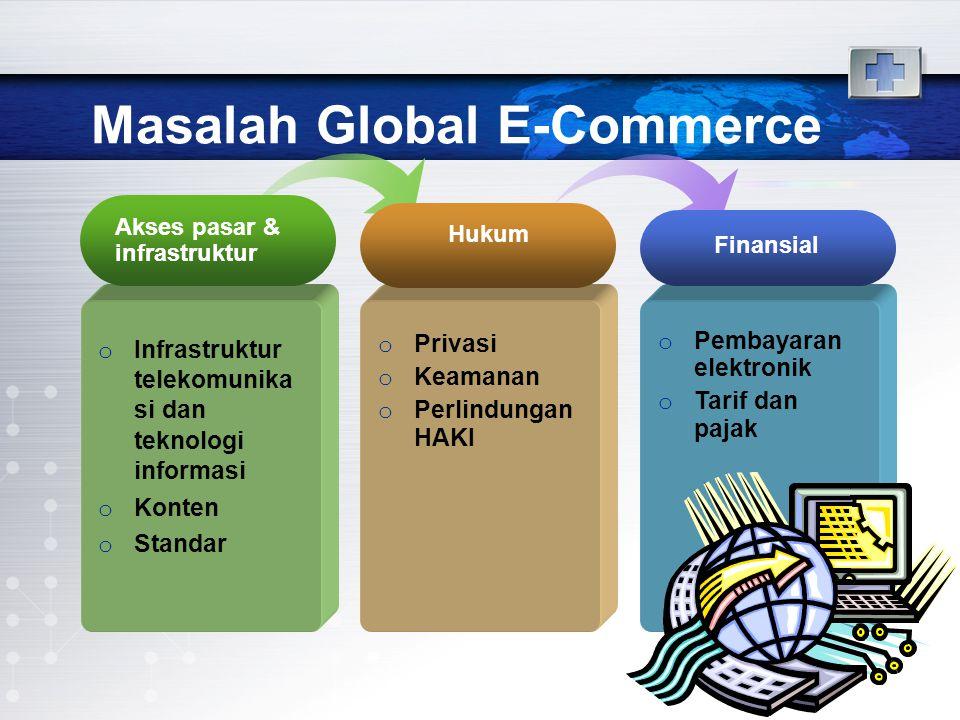 Masalah Global E-Commerce Akses pasar & infrastruktur o Infrastruktur telekomunika si dan teknologi informasi o Konten o Standar o Privasi o Keamanan