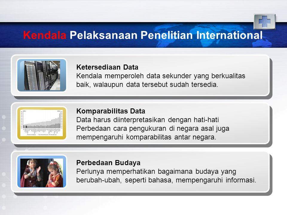 Kendala Pelaksanaan Penelitian International Ketersediaan Data Kendala memperoleh data sekunder yang berkualitas baik, walaupun data tersebut sudah te