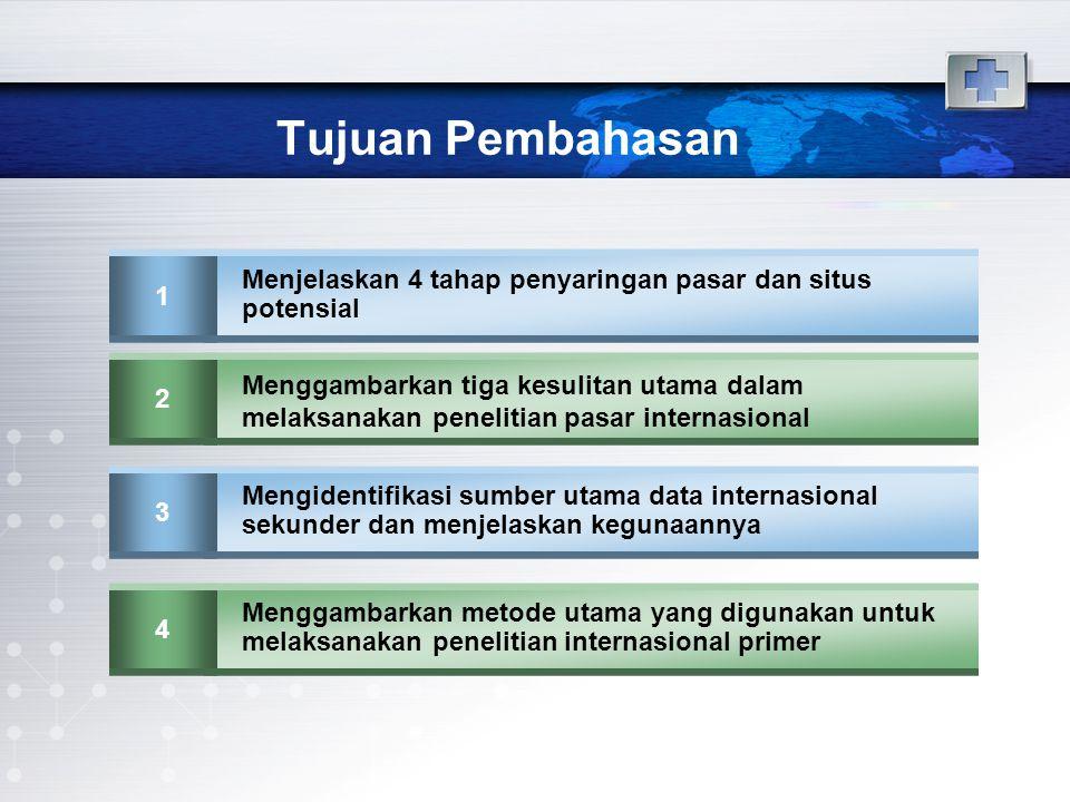 Tujuan Pembahasan 1 Menjelaskan 4 tahap penyaringan pasar dan situs potensial 2 Menggambarkan tiga kesulitan utama dalam melaksanakan penelitian pasar