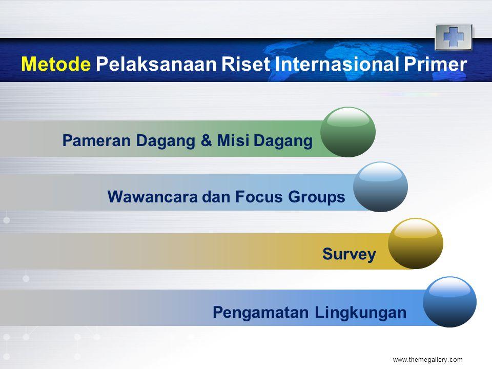 www.themegallery.com Pameran Dagang & Misi Dagang Wawancara dan Focus Groups Survey Pengamatan Lingkungan Metode Pelaksanaan Riset Internasional Prime