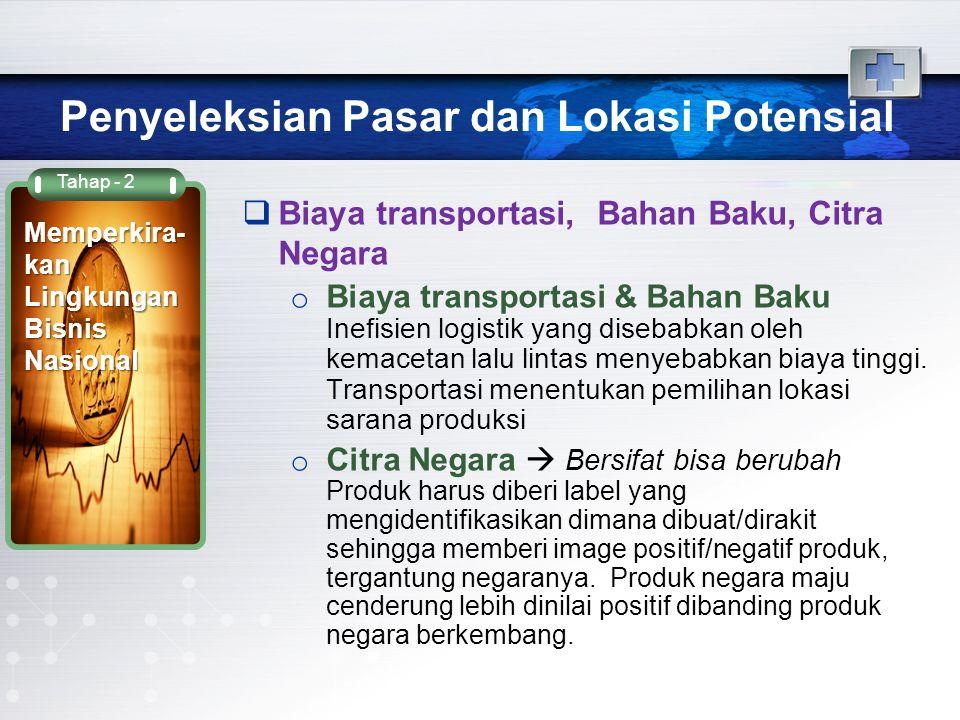 www.themegallery.com Pameran Dagang & Misi Dagang Wawancara dan Focus Groups Survey Pengamatan Lingkungan Metode Pelaksanaan Riset Internasional Primer