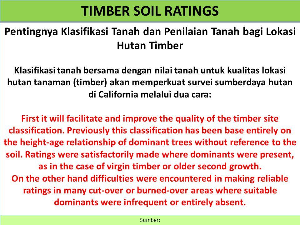 Pentingnya Klasifikasi Tanah dan Penilaian Tanah bagi Lokasi Hutan Timber Klasifikasi tanah bersama dengan nilai tanah untuk kualitas lokasi hutan tan