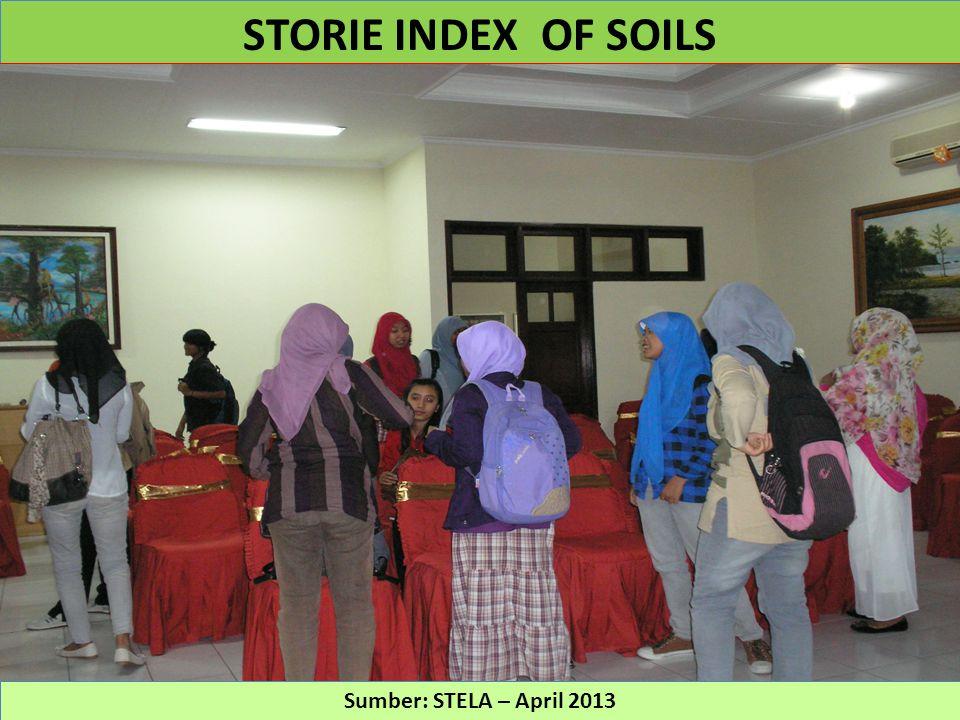 STORIE INDEX OF SOILS Sumber: STELA – April 2013