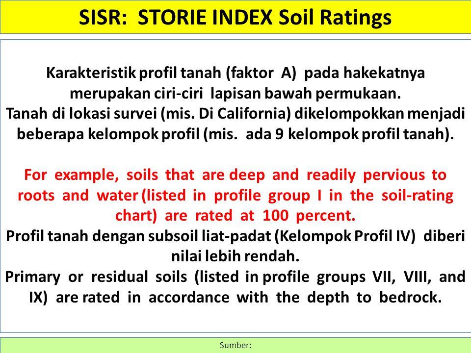 Karakteristik profil tanah (faktor A) pada hakekatnya merupakan ciri-ciri lapisan bawah permukaan. Tanah di lokasi survei (mis. Di California) dikelom