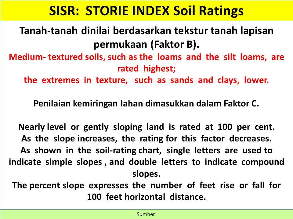 Tanah-tanah dinilai berdasarkan tekstur tanah lapisan permukaan (Faktor B). Medium- textured soils, such as the loams and the silt loams, are rated hi