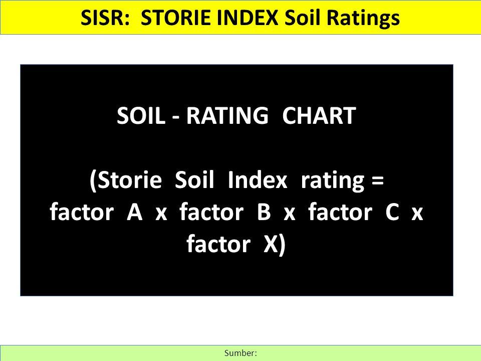 SOIL - RATING CHART (Storie Soil Index rating = factor A x factor B x factor C x factor X) Sumber: SISR: STORIE INDEX Soil Ratings