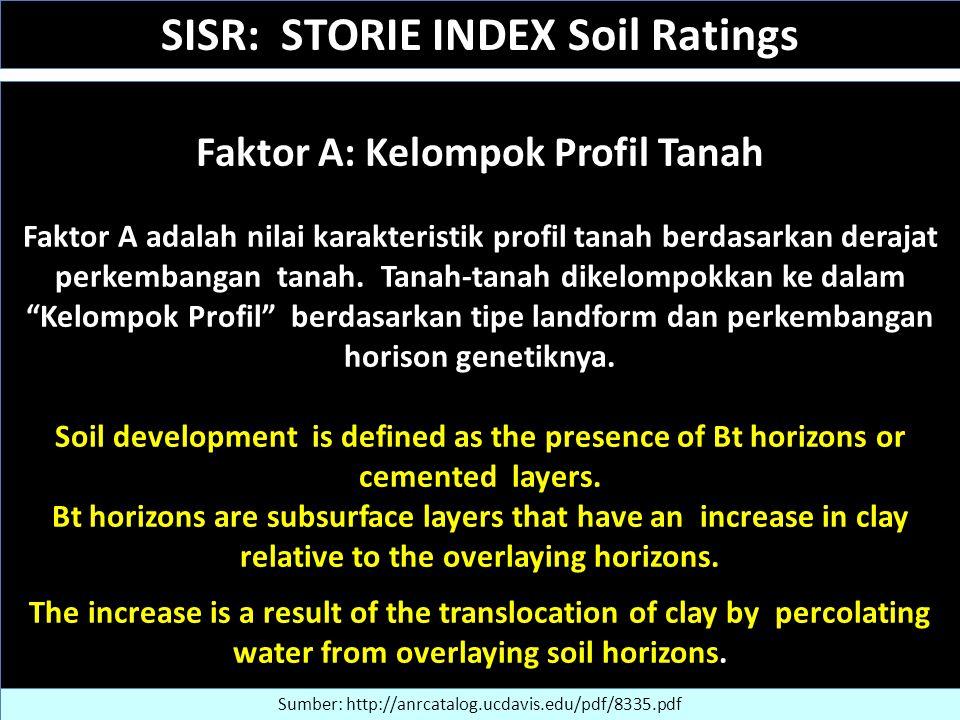Faktor A: Kelompok Profil Tanah Faktor A adalah nilai karakteristik profil tanah berdasarkan derajat perkembangan tanah. Tanah-tanah dikelompokkan ke